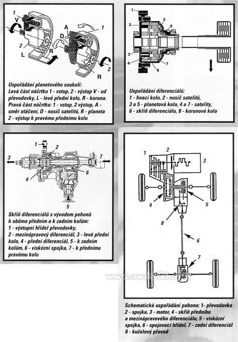 inspiring hyundai ix35 wiring diagram images best image