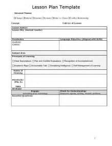 Gradual Release Model Lesson Plan Template by I Innovate Lesson Template 1