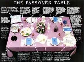 Passover Table Settings - mary in haifa follow my adventures in israel
