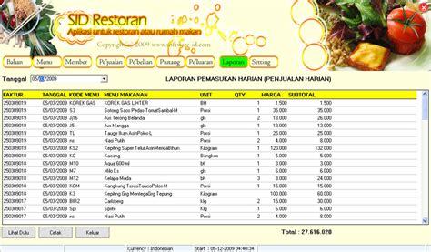 Software Original Software Program Kasir Cafe Restoran Warung software restoran cafe rumah makan dengan fitur lengkap