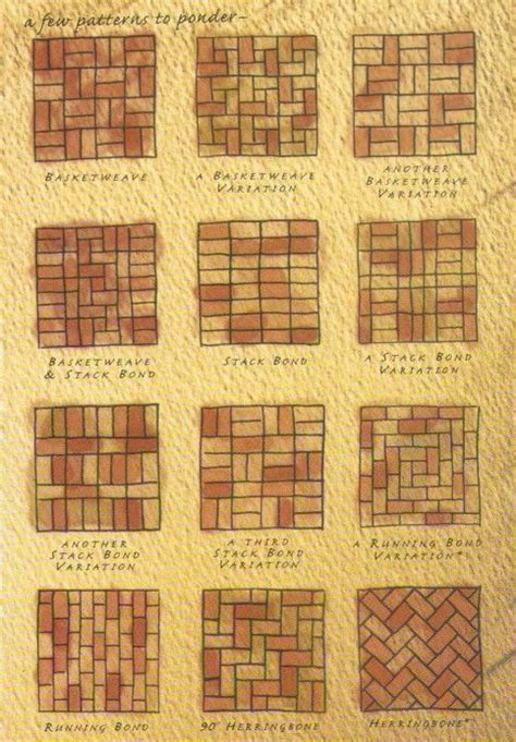 brick pattern lvt brick patterns i saw this and thought of corks to make