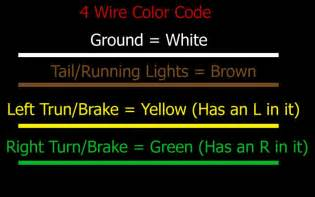 trailer wire color code color code trailer wiring 2015 gmc autos post