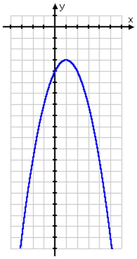 the color purple plot points graphing quadratic functions more exles