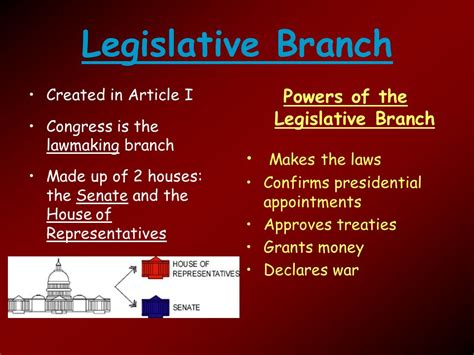 Powers Of The Legislative Branch Essay by Unit 2 Constitutional Government Ppt
