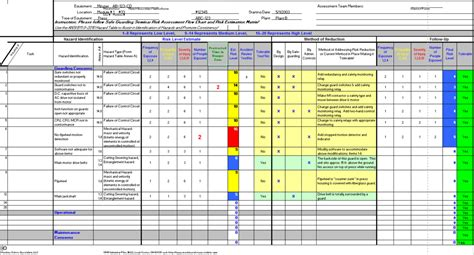 risk analysis worksheet excel safety preparedness kit