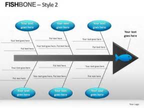 fishbone diagram powerpoint template fishbone template editable search results calendar 2015