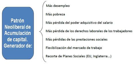 temas lemas y dilemas economia popular la resistencia del pueblo de temas lemas y dilemas economia popular la resistencia del