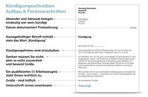 Brief Regeln Schweiz K 252 Ndigung Wichtige Regeln Musterschreiben