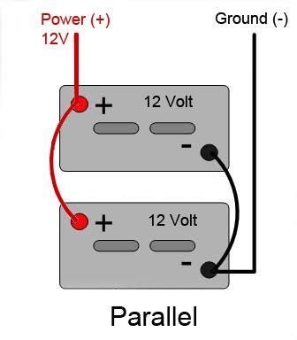 2 12 volt battery wiring diagram 32 wiring diagram