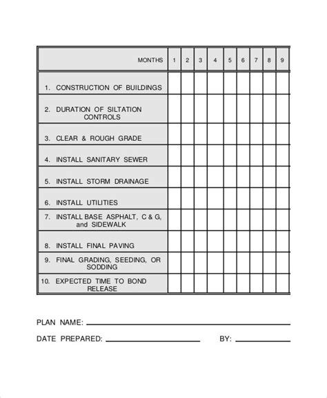 free building schedule of works template construction work schedule templates 8 free word pdf