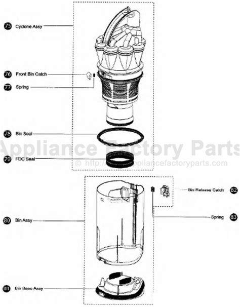dyson dc17 parts diagram parts for dc17 dyson vacuum cleaners