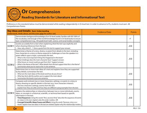 Literature Review Of Formative Assessment by Ccss Leveled Classroom Libraries