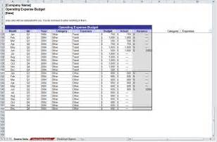 Monthly Operating Budget Template Annual Sales Plan Template