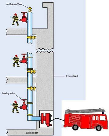 bird solenoid wiring diagram timer irrigation system