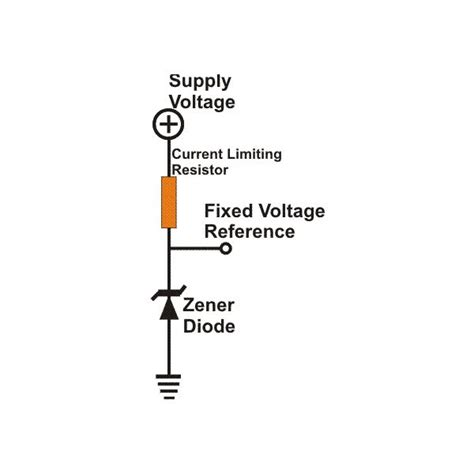 zener diode construction zener diode construction 28 images schottky diodes e answered physics diodes r2 assembly