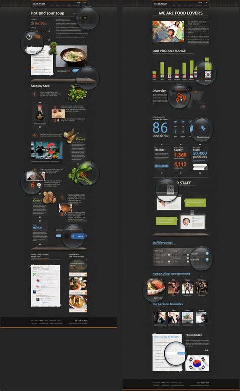 ui layout plugin 27 best apps widget ui images on pinterest interface