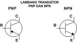 kaki transistor 2n3055 belajar dan berbagi tentang hoby cara menentukan kaki