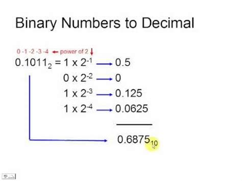 Base Of Binary Search Base Conversion Binary Numbers To Decimal Ones And Decimal Numbers To Binary Ones