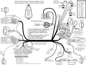 harley turn signal wiring diagram harley free engine image for user manual
