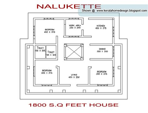 kerala home design with free floor plan kerala traditional nalukettu house kerala home design