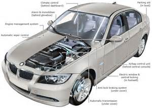 Electric Car Engine Design Auto Electrical Repair