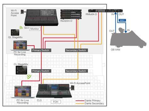 100 floors stage 34 r series madi interfaces products yamaha