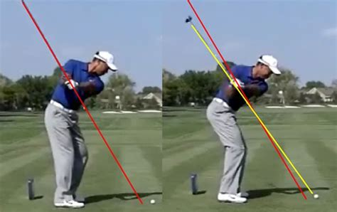 Swing Test Results Consistentgolf Com