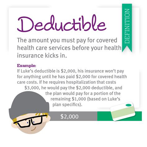 how to pay deductible for health insurance forex trading