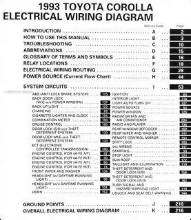 93 toyota corolla wiring diagram toyota mr2 electrical wiring diagram manual 1987 model