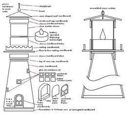 lighthouse house plans light house construction plans house plans home designs