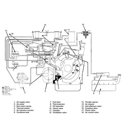 rotary diagram mazda rx 8 rotary engine diagram imageresizertool