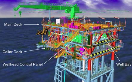 jacket design oil and gas countdown to first gas at gajah baru rigzone