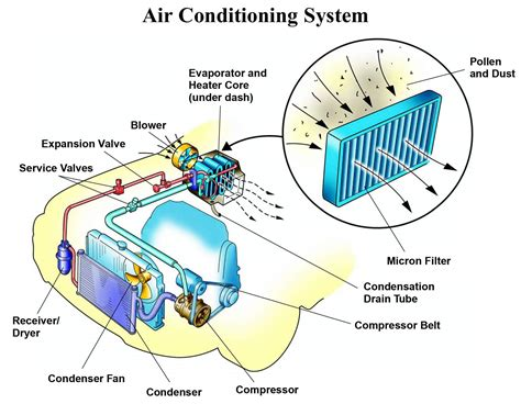 comfort one heating and cooling althouse