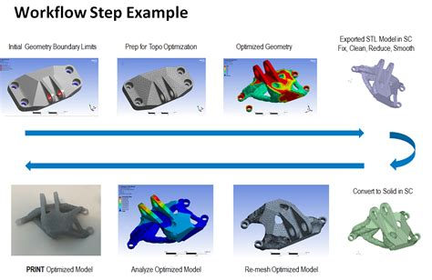 ansys tutorial design optimization in dx s 233 minaires web
