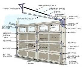 How To Install Garage Door Springs Overhead Garage Door Installation Garage Door Repair Riverside