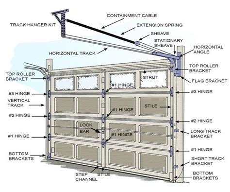 Install Overhead Garage Door How To Install Garage Door Springs Overhead Garage Door Installation Garage Door Repair