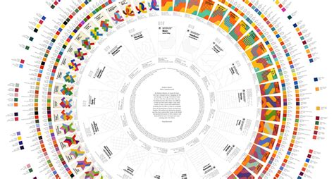 data visualization radial on data visualization infographics and infographic