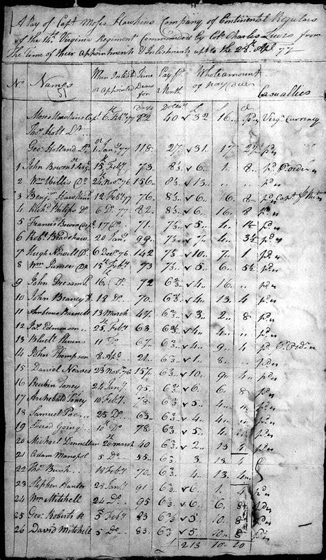 johnkingnatarchives - kinggenealogy