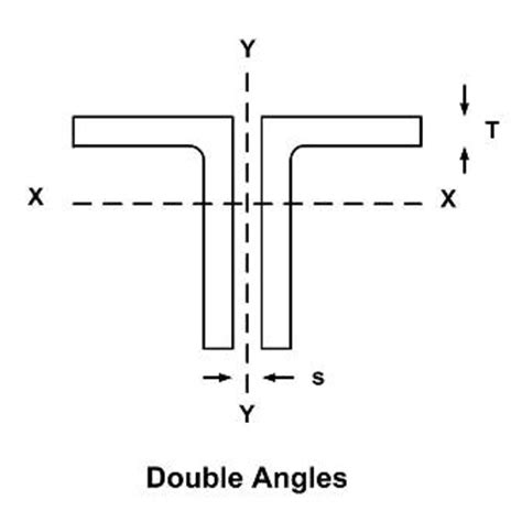 section modulus of angle cecalc com steel beams double angle moment