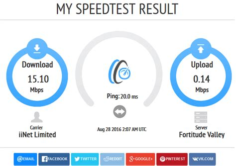 my speed test check your speed using html5