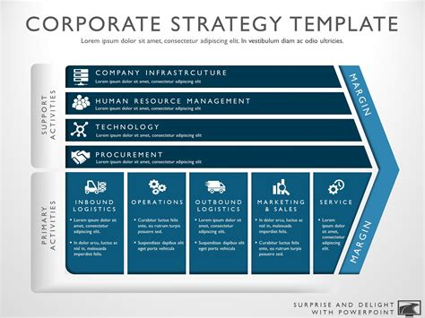 business strategy template my product roadmap