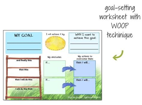sport goal setting template and sports 5 effective ways to foster a growth