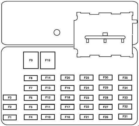 2005 ford escape fuse box diagram 2005 ford escape interior fuse box diagram 42 wiring
