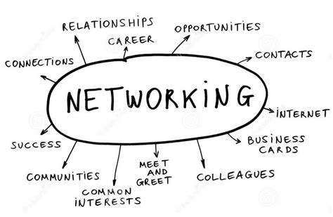 networking like a pro turning contacts into connections books 4 networking tips to pay attention to empression