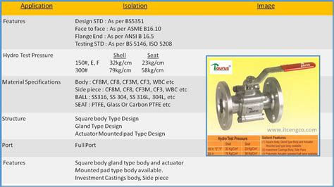 Gasket Flange Jis 10k Ff 34 Klinger 1000 industrial valves manufacturers industrial valves market industrial valves manufacturers in