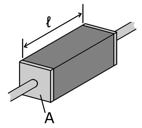 electrical resistivity and conductivity wikipedia