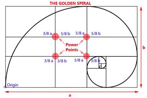 god geometrizes continually