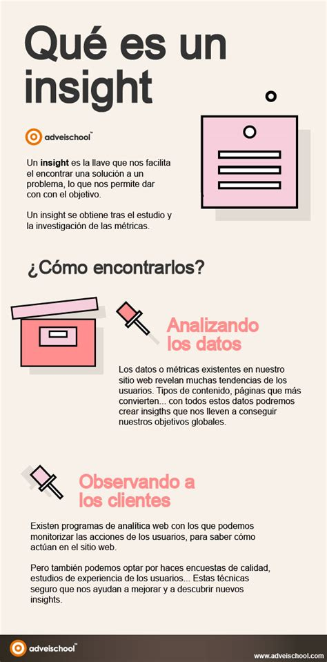 Que Es Un Mba En Marketing by Qu 233 Es Un Insight Infografia Infographip Marketing