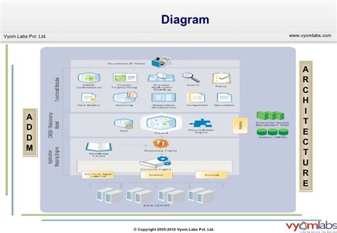 visio network discovery excel to visio diagram wiring diagram
