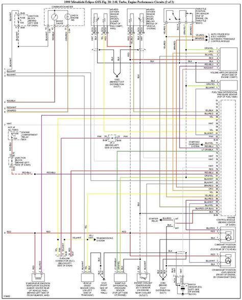 4g63 wiring diagram wiring diagram and schematics